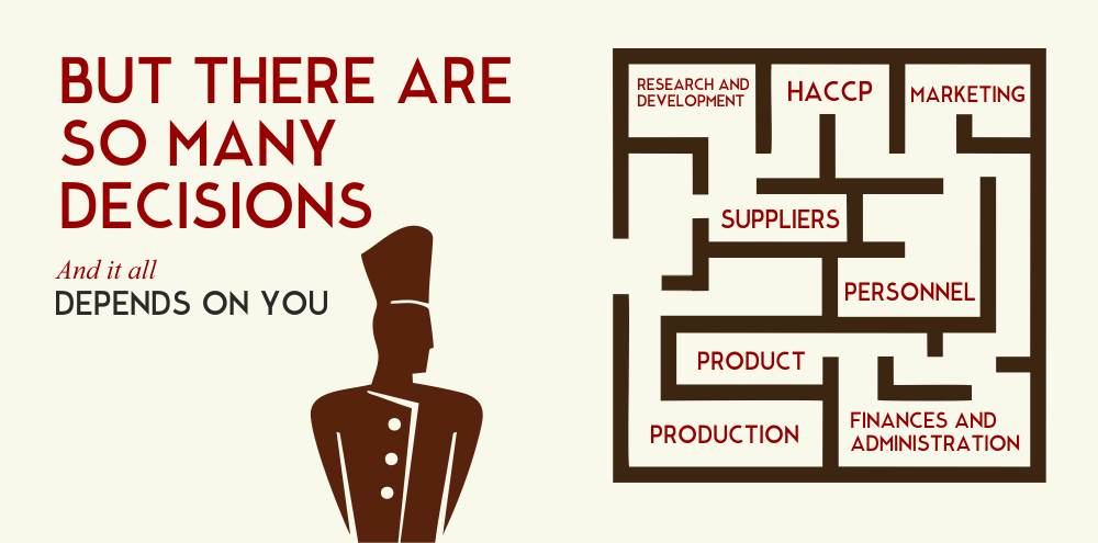 But there are so many decisions and it all depends on you: Research and development, HACCP, Marketing, Suppliers, Personnel, Product, Production, Finances and administration.